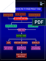 processflow-2