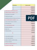 ESG Tableau de formation des Résultats
