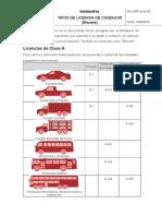 CPL-GPR-IG-07.00 Tipos de Licencia