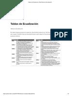 Tablas de Ecualización _ Tabla Referencia Ecualización