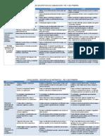 CONCLUSIONES DESCRIPTIVAS DE LA COMPTETENCIA.docx