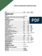 bronze data sheet