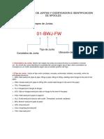 Nomenclatura mapeo de junas y identificacion de spool