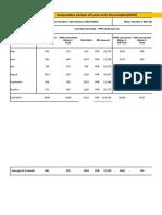 bill calculation Hashmi sb