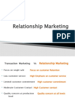 3.Relationship Marketing.20.10