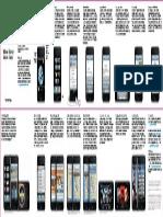 iPhone_Todo_al_alcance_de_sus_dedos_es.pdf