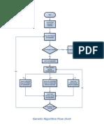 Genetic Algorithm Flow chart.pdf