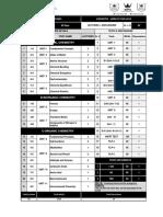 02 SOS Chemistry LMDCAT-FCNA-19 Plan A-4
