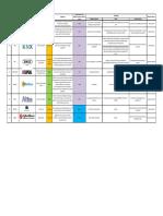 BMS-Protocols-Matrix