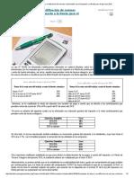 Reajustes de tasas y modificación de normas relacionadas con el Impuesto a la Renta para el ejercicio 2015_