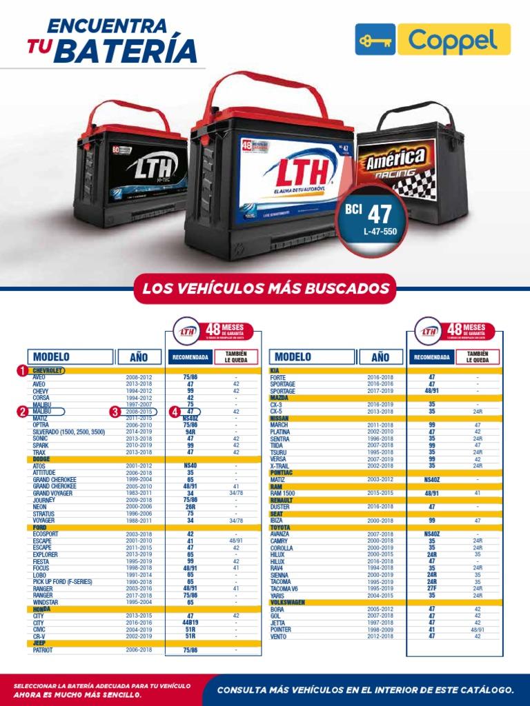 Tabla De Aplicaciones Lth 2019 Pdf Fabricantes De Vehiculos De Motor De Los Estados Unidos Industria Automotriz