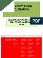 CLASIFICACION  CLIMATICA4444.pdf