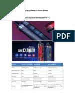 SMOK RPM80 vs Vaporesso Target PM80