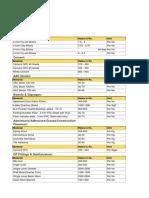 Civil material price list