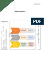 Mapa de procesos.doc
