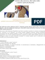 Dall'individuo alla persona. Alle radici delle malattie spirituali (Rupnik) | Padre Stefano Liberti