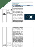 Competencias, capacidades, desempeños y estándares de aprendizaje de Comunicación_1º CN
