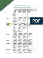 Rúbrica del Trabajo  de Invest Mat Constr.docx