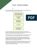Buyer Behaviour - Decision-making Process