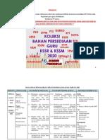 RPT 2020 Bahasa Melayu Tahun 5