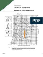 Load chart mobile crane.pdf