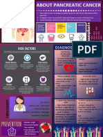 pancreatic cancer clinical biochem poster