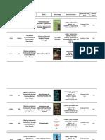 Llibros recomendados en NADTA 2018