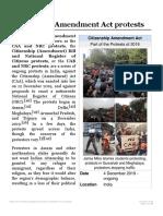Citizenship Amendment Act protests - Wikipedia.pdf