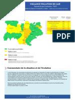 Bulletin de pollution de l'air du 31 décembre 2019 en Auvergne-Rhône-Alpes