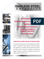 Stainless Steel Comparator