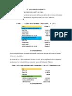 costos-para-el-informe