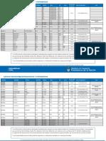 ansv_interjurisdiccional_listado_de_radares_homologados_y_autorizados_oct_19.pdf