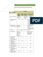 General Standards For Discharge Of Environmental Pollutants