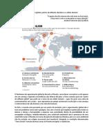Aquecimento global, pontos de inflexão climática e o efeito dominó