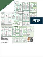table_details_sap.pdf
