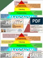 Domain Pembelajaran.pptx