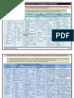 Pankaj Sir Revision Charts-1-26.pdf