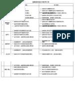 RPT PJ D5 SJKC