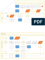 SalesAnalysis_FlowCharts