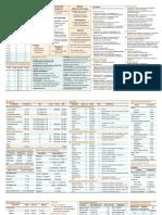 Ширма Мастера 2 [DM Screen].pdf
