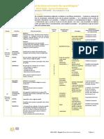 Planif_Ano 2_Portugues_Flexibilizacao19_20_Novos Percursos Profissionais...