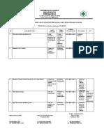 9.3.1 ep 4b   Bukti  Hasil Monitoring dan Tindak lanjut evaluasi Sasaran Keselamatan pasien