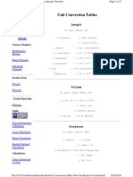 Unit Conversion Table (Non-JavaScript Version)