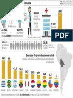 15-7-2018_especial_medicos_en_bolivia.pdf
