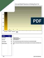 2.10_pareto_chart.xls