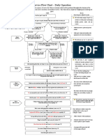 225900426-Chinese-Restaurant-SERVICE-FLOW-CHART.doc