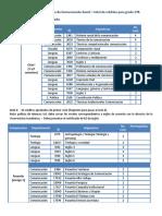 Plan de estudios Carrera Comunicación Social.pdf