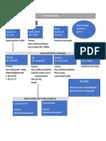 Lipid Algorithm.pdf