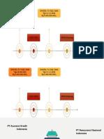 Desaiin Timeline.pptx