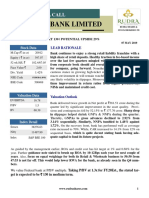 Rudra Shares - Federal Bank Ltd  Short Term Call Research Report